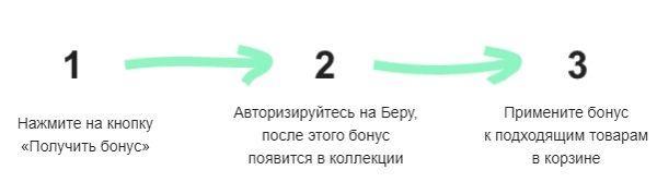 Новые промокоды (бонусы) Беру ру: скидка 7 процентов!